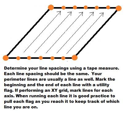 Plotting Survey Lines