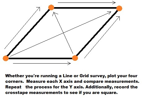 Starting a GPR Grid or Line Survey