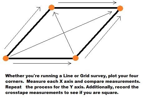 Starting a GPR Grid or Line Survey