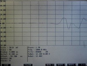 GPR time zero correction set to 60 percent of full screen for a 9 ns 1000 MHz record